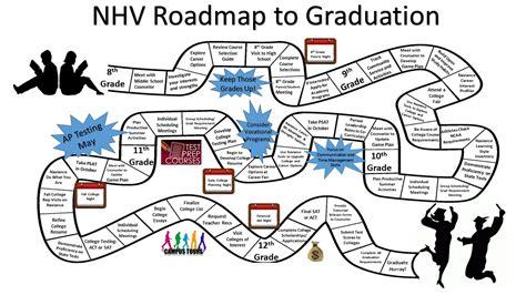 roadmap graduation
