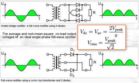 Rectifier Inverter Capacitor Inductor Basic What Need