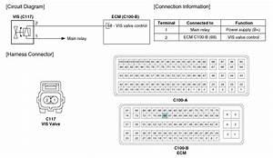 Hyundai Santa Fe  Variable Intake Solenoid  Vis  Valve  Schematic Diagrams