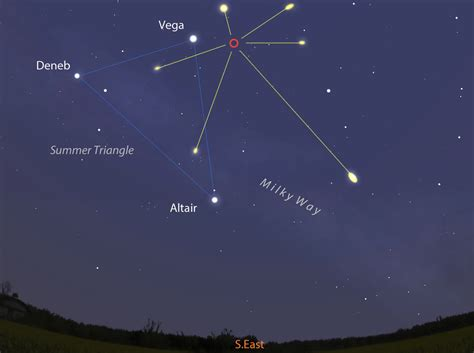 Today S Meteor Shower - this weekend s lyrid meteor shower how to see it