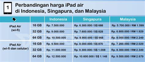 harga ipad air  ipad mini retina display  indonesia