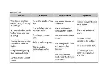 simile metaphor personification hyperbole worksheet