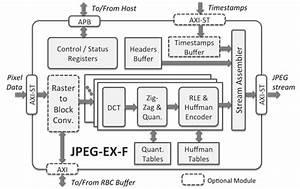 Jpeg 8k  Baseline And Extended Jpeg