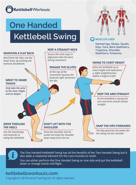 Kettlebell Swing Form by Are You Ready For The One Arm Kettlebell Swing