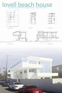 Design Ware  Lovell Beach  Precedent Study