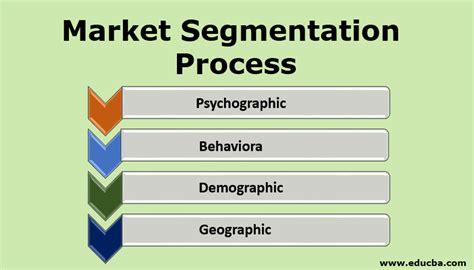 market segmentation process types  market segmentation