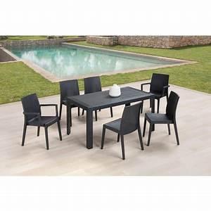 Table De Jardin Auchan : table de jardin auchan ~ Teatrodelosmanantiales.com Idées de Décoration