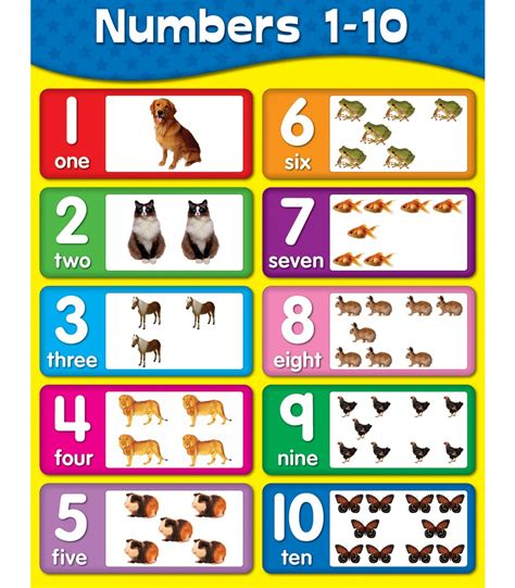preschool number chart 8 best images of number chart printable for preschool 866