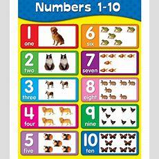 Numbers 110 Chart Grade Pk2