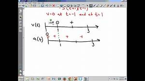 Motion Diagrams And Review Velocity And Acceleration Sign