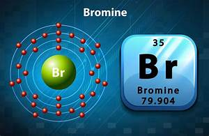 Frost Diagram For Bromine