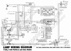 95 F250 Wiring Diagram Inside