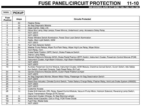 2012 F350 Fuse Diagram by 2000 F350 Fuse Panel Diagram Wiring Wiring Diagram Images