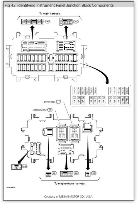 nissan micra k12 fuse box diagram 33 wiring diagram