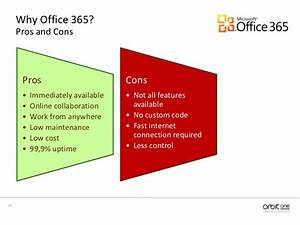 Office 365 Presentation