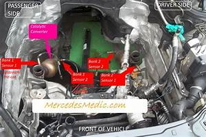 Location Of Oxygen Sensor Bank Mercedes Benz