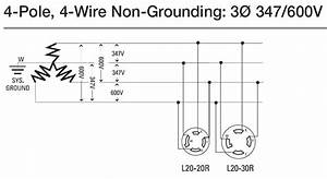 480v 3 Phase Wiring Diagram