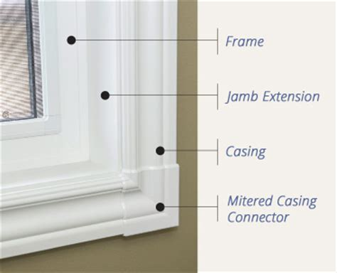 window interior finishes window features options ecoline windows