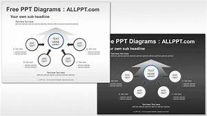 Spheres And Arrows Organization Ppt Diagrams   Download