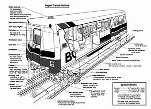 78 Best Images About Cutaway On Pinterest
