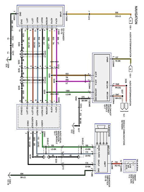 2005 F150 Window Wiring Diagram by F150 Wiring Diagram Windows Decor