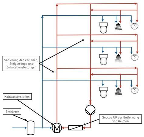 zirkulationsleitung warmwasser einfamilienhaus bundesbaublatt