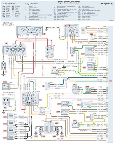 January Schematic Wiring Diagrams Solutions