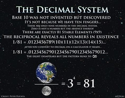Organizing Nature With The Decimal System