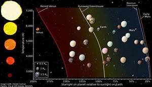 Habitable Zone Exoplanets from NASA's Kepler Mission ...