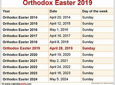 When is Orthodox Easter 2019 & 2020? Dates of Orthodox Easter