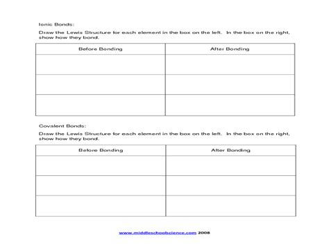 worksheet ionic and covalent compounds worksheet