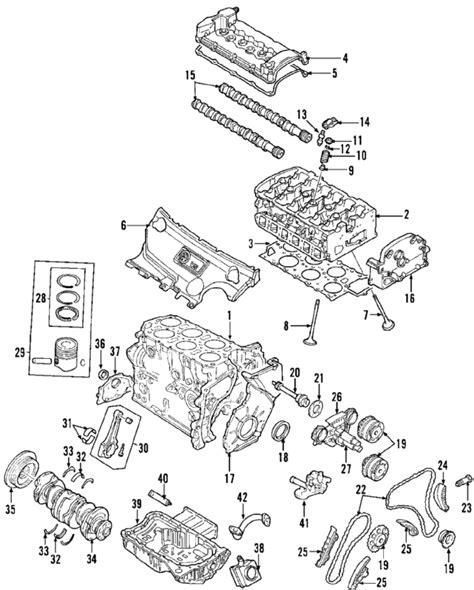Volkswagen Eurovan Fuse Box Diagram Auto