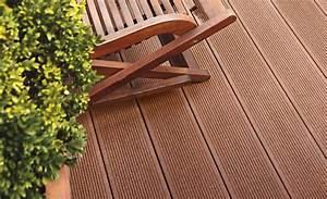 Wpc Dielen Auf Balkon Verlegen : pflege von wpc terrassendielen holzterrasse ~ Sanjose-hotels-ca.com Haus und Dekorationen