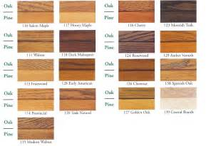 home depot interior paint brands ugl zar based wood stain gallon
