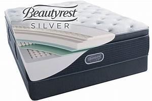 Beautyrestr silvertm charcoal coasttm luxury firm pillow top for Best firm pillowtop mattress