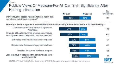 Approximately 63 million americans were enrolled in the medicare program in 2020. Democrats See Health Care as Winning Issue in 2020 US Election | Voice of America - English