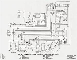 john deere 4020 wiring diagram vivresavillecom With ag wiring diagram