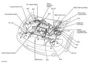 similiar kia optima engine diagram keywords kia sedona engine diagram on kia optima 2001 engine wiring diagram