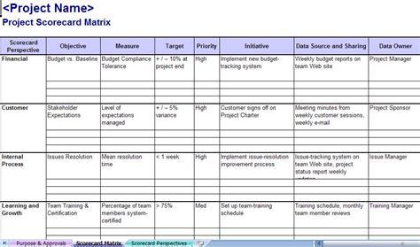excel scorecard template balanced scorecard sales excel template