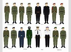 Image Scottish Class B and C uniformspng Alternative
