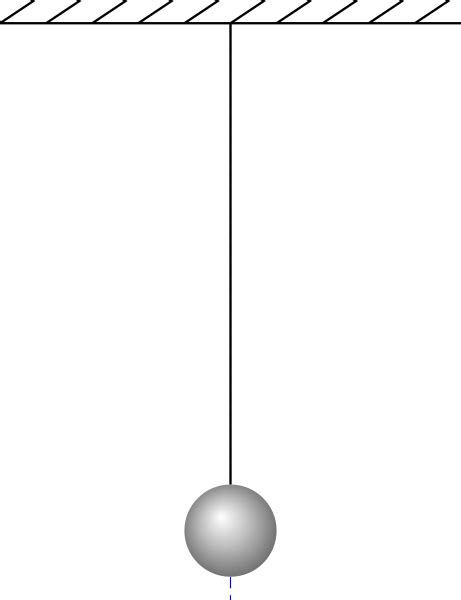 In other words, svgs are xml tags that render shapes. File:Animated pendulum.svg - Wikimedia Commons
