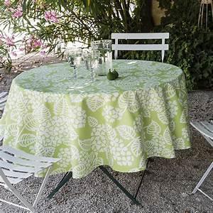 Nappe Enduite Au Mètre : nappe enduite ronde ou ovale hortensia vert ~ Teatrodelosmanantiales.com Idées de Décoration