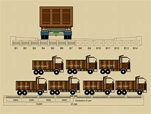 This Diagram Displays The Truck Weight And Dimensions Used