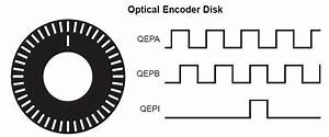 omapl137 linux eqep driver texas instruments wiki With rotary encoders