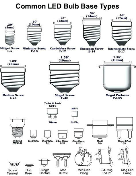 light bulb sizes light bulb base guide decoratingspecial