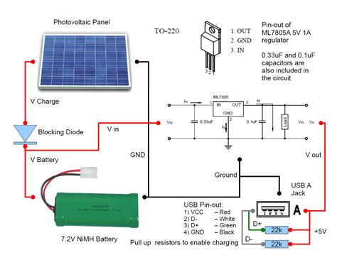Solar Panels Wired Batteries Parallel