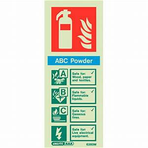 Fire extinguishers | Easy Fire Safety