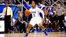 University Of Memphis Basketball Score - Basketball Choices