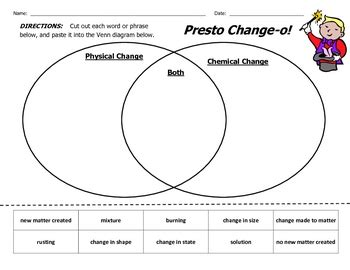 Venn Diagram Of State Of Matter by Physical And Chemical Chang By Vateach Teachers Pay