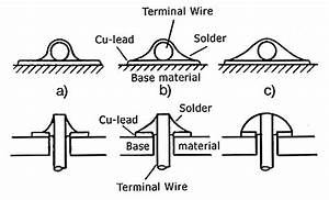 Electronics Tips  Soldering Techniques